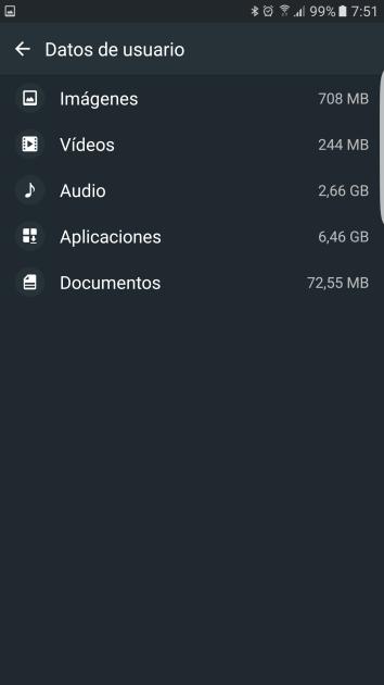 datos de usuario